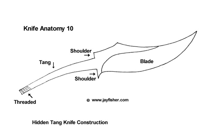 Knife anatomy, parts, components, names; tang, hidden threaded, blade, shoulder