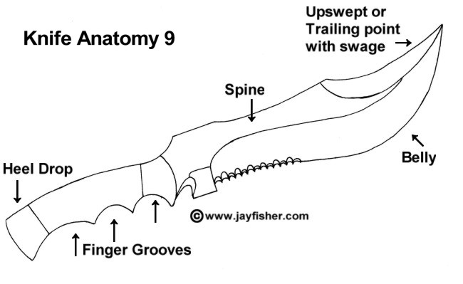 Knife anatomy, parts, names: heel drop, finger grooves, blade belly, spine