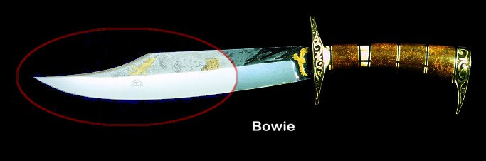 Knife anatomy, parts, names: Bowie style blade