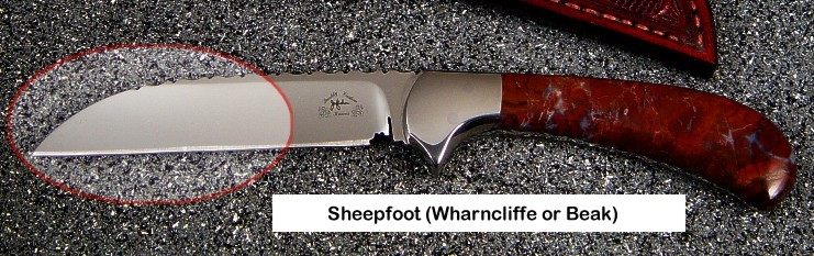 Knife Anatomy, parts, names; Sheepfoot, Wharncliffe, or Beak shaped knife blade