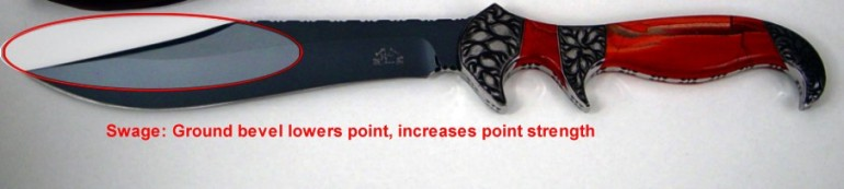 Knife anatomy, parts, descriptions; swage, top taper ground, clipped, bowie style blade shape, slight recurve