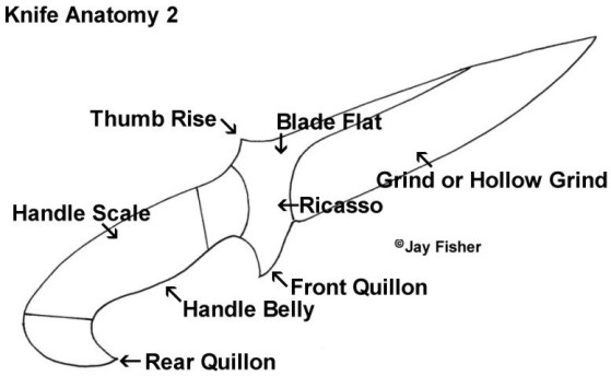 Knife Anatomy: Hollow Grinds, Handle Belly, Quillon, Quillions, Scales, Thumb Rise, Ricasso, Blade Flats