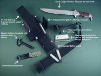 Ultimate belt loop extender for long knives and sheaths, thigh retention, parts and components