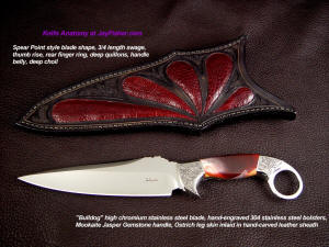 Knife anatomy, parts, names, descriptions; collector's grade tactical combat knife with sweeping blade and swage, aggressive point for piercing